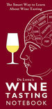 Wine Tasting Guides - Steve De Long